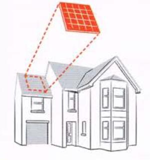 Твой дом станет электростанцией